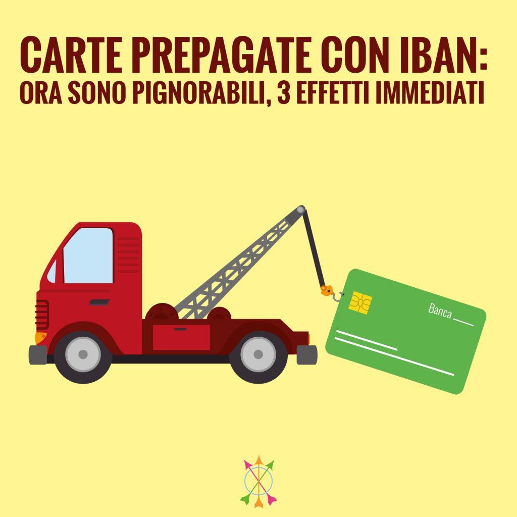 Carte prepagate con Iban